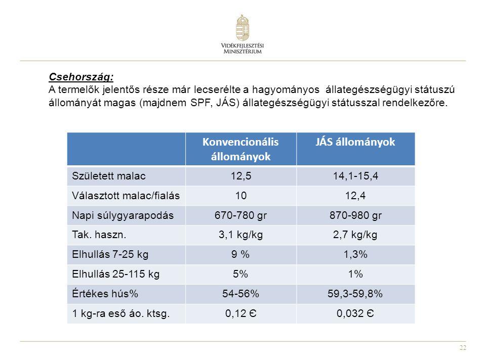 22 Csehország: A termelők jelentős része már lecserélte a hagyományos állategészségügyi státuszú állományát magas (majdnem SPF, JÁS) állategészségügyi státusszal rendelkezőre.