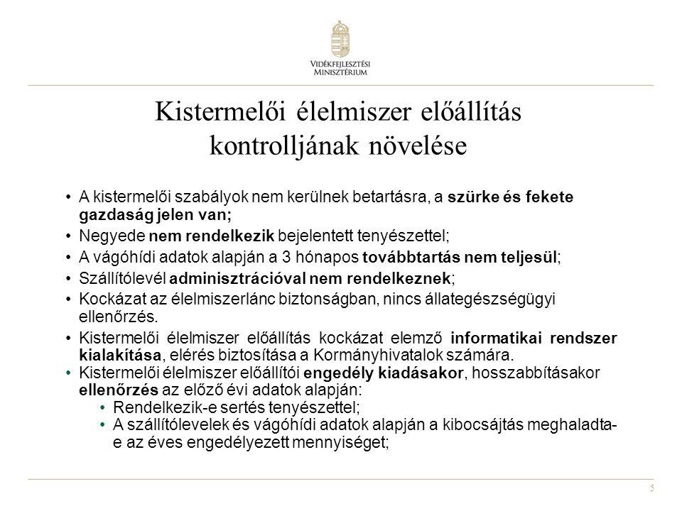 6 A sertés nyilvántartási rendszer megújítása Előzmények: A sertéságazat helyzetét javító stratégiai intézkedésekről szóló 1323/2012.