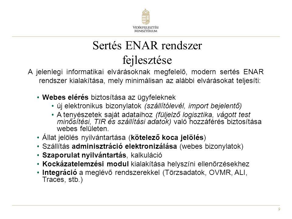 20 PRRS Nemzeti Mentesítési Bizottság:  ÉK Régió tételes felmérése: - Kislétszámú állományok: máj.