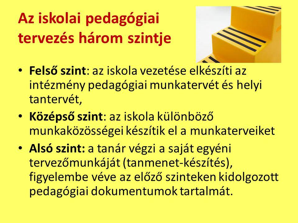 Az iskolai pedagógiai tervezés három szintje • Felső szint: az iskola vezetése elkészíti az intézmény pedagógiai munkatervét és helyi tantervét, • Köz