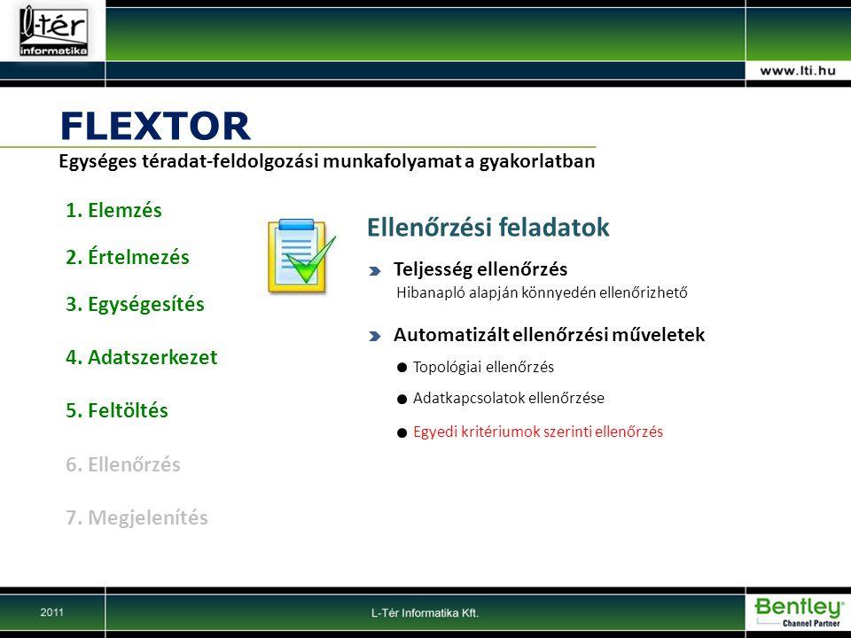 FLEXTOR Egységes téradat-feldolgozási munkafolyamat a gyakorlatban 1. Elemzés 3. Egységesítés 2. Értelmezés 4. Adatszerkezet 5. Feltöltés 6. Ellenőrzé