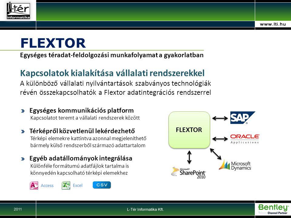 FLEXTOR Egységes téradat-feldolgozási munkafolyamat a gyakorlatban Kapcsolatok kialakítása vállalati rendszerekkel A különböző vállalati nyilvántartások szabványos technológiák révén összekapcsolhatók a Flextor adatintegrációs rendszerrel FLEXTOR Egységes kommunikációs platform Kapcsolatot teremt a vállalati rendszerek között Térképről közvetlenül lekérdezhető Térképi elemekre kattintva azonnal megjeleníthető bármely külső rendszerből származó adattartalom Egyéb adatállományok integrálása Különféle formátumú adatfájlok tartalma is könnyedén kapcsolható térképi elemekhez
