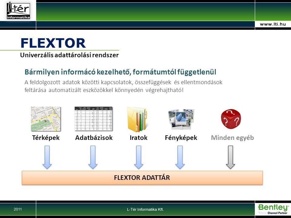 FLEXTOR ADATTÁR FLEXTOR Univerzális adattárolási rendszer TérképekAdatbázisok Bármilyen informácó kezelhető, formátumtól függetlenül IratokFényképekMi