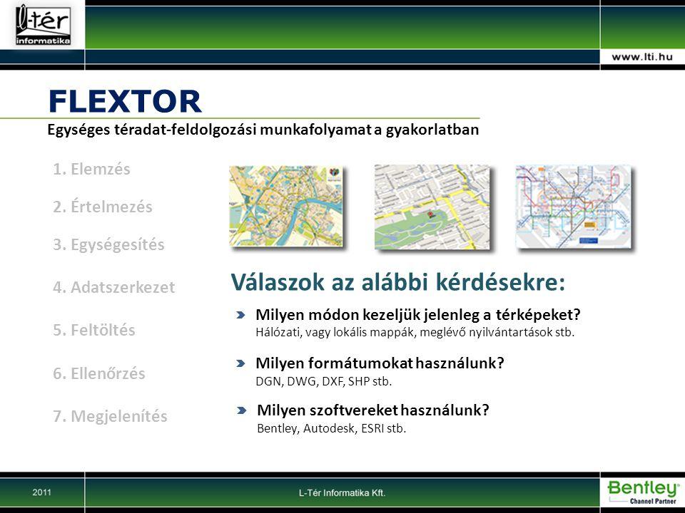 FLEXTOR 1. Elemzés 3. Egységesítés 2. Értelmezés 4. Adatszerkezet 5. Feltöltés 6. Ellenőrzés 7. Megjelenítés Milyen módon kezeljük jelenleg a térképek