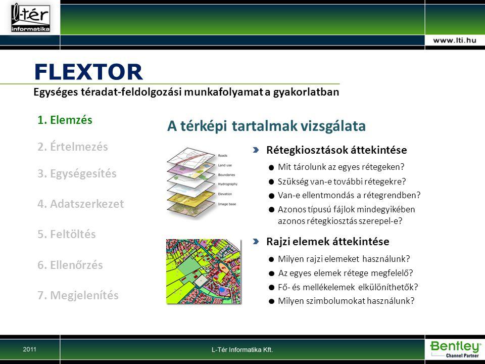 FLEXTOR 1. Elemzés 3. Egységesítés 2. Értelmezés 4. Adatszerkezet 5. Feltöltés 6. Ellenőrzés 7. Megjelenítés Rajzi elemek áttekintése A térképi tartal