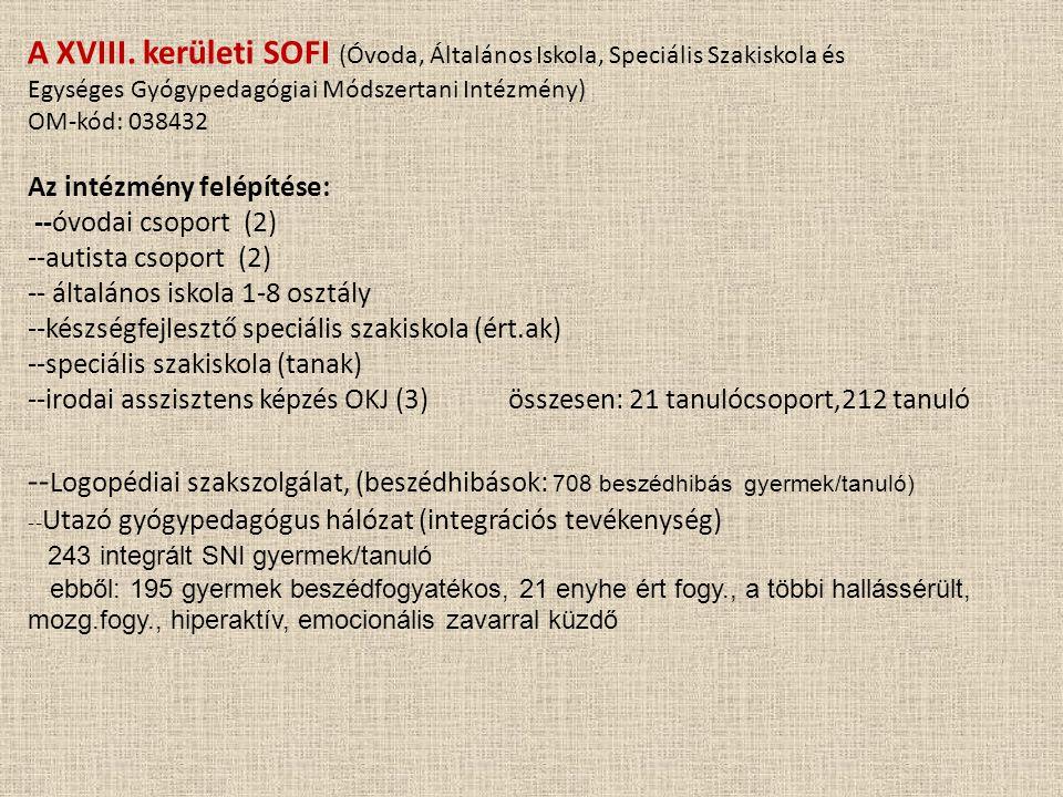 A XVIII. kerületi SOFI (Óvoda, Általános Iskola, Speciális Szakiskola és Egységes Gyógypedagógiai Módszertani Intézmény) OM-kód: 038432 Az intézmény f
