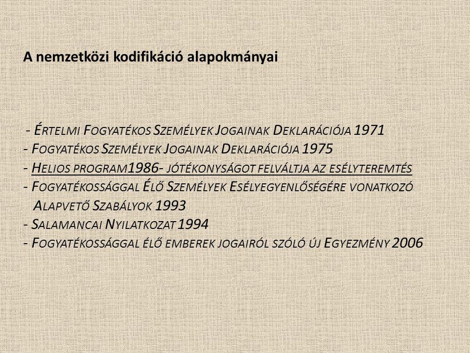 A nemzetközi kodifikáció alapokmányai - É RTELMI F OGYATÉKOS S ZEMÉLYEK J OGAINAK D EKLARÁCIÓJA 1971 - F OGYATÉKOS S ZEMÉLYEK J OGAINAK D EKLARÁCIÓJA