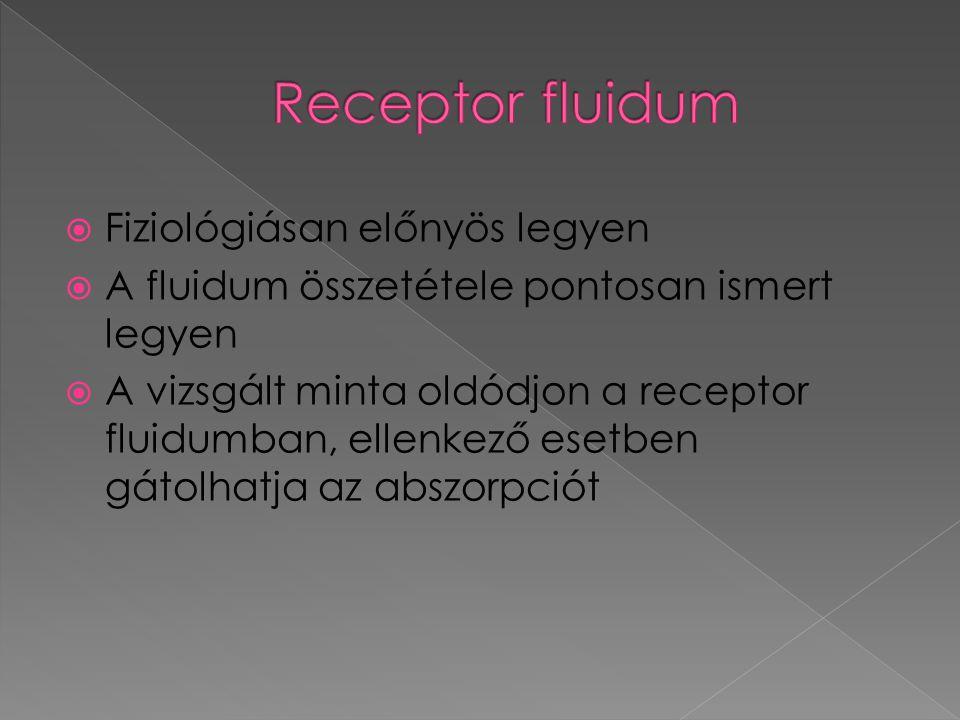  Fiziológiásan előnyös legyen  A fluidum összetétele pontosan ismert legyen  A vizsgált minta oldódjon a receptor fluidumban, ellenkező esetben gátolhatja az abszorpciót
