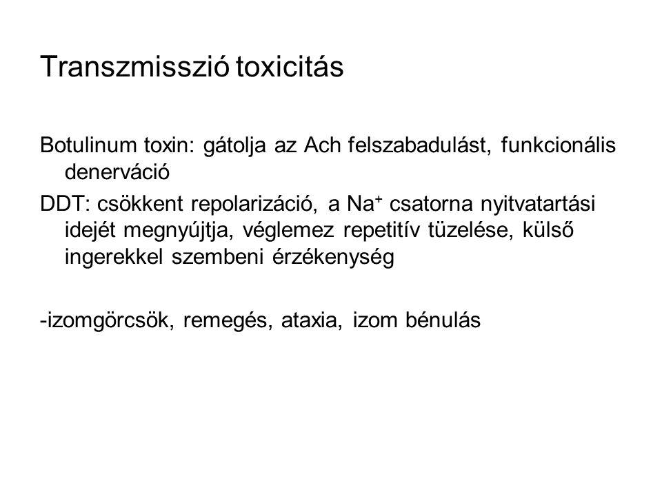 Transzmisszió toxicitás Botulinum toxin: gátolja az Ach felszabadulást, funkcionális denerváció DDT: csökkent repolarizáció, a Na + csatorna nyitvatar
