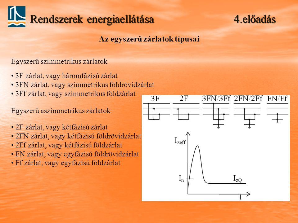 Rendszerek energiaellátása 4.előadás Az egyszerű zárlatok típusai Egyszerű szimmetrikus zárlatok • 3F zárlat, vagy háromfázisú zárlat • 3FN zárlat, vagy szimmetrikus földrövidzárlat • 3Ff zárlat, vagy szimmetrikus földzárlat Egyszerű aszimmetrikus zárlatok • 2F zárlat, vagy kétfázisú zárlat • 2FN zárlat, vagy kétfázisú földrövidzárlat • 2Ff zárlat, vagy kétfázisú földzárlat • FN zárlat, vagy egyfázisú földrövidzárlat • Ff zárlat, vagy egyfázisú földzárlat