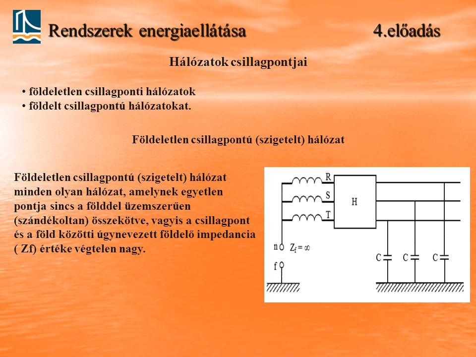 Rendszerek energiaellátása 4.előadás Hálózatok csillagpontjai Földeletlen csillagpontú (szigetelt) hálózat Földeletlen csillagpontú (szigetelt) hálózat minden olyan hálózat, amelynek egyetlen pontja sincs a földdel üzemszerűen (szándékoltan) összekötve, vagyis a csillagpont és a föld közötti úgynevezett földelő impedancia ( Zf) értéke végtelen nagy.