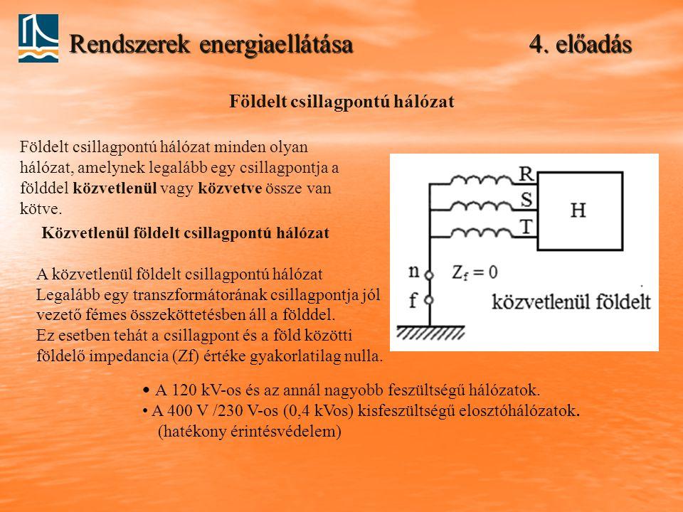 Rendszerek energiaellátása 4. előadás Földelt csillagpontú hálózat Földelt csillagpontú hálózat minden olyan hálózat, amelynek legalább egy csillagpon