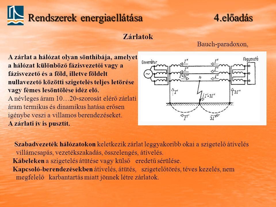 Rendszerek energiaellátása 4.előadás Zárlatok Bauch-paradoxon, A zárlat a hálózat olyan sönthibája, amelyet a hálózat különböző fázisvezetői vagy a fázisvezető és a föld, illetve földelt nullavezető közötti szigetelés teljes letörése vagy fémes lesöntölése idéz elő.