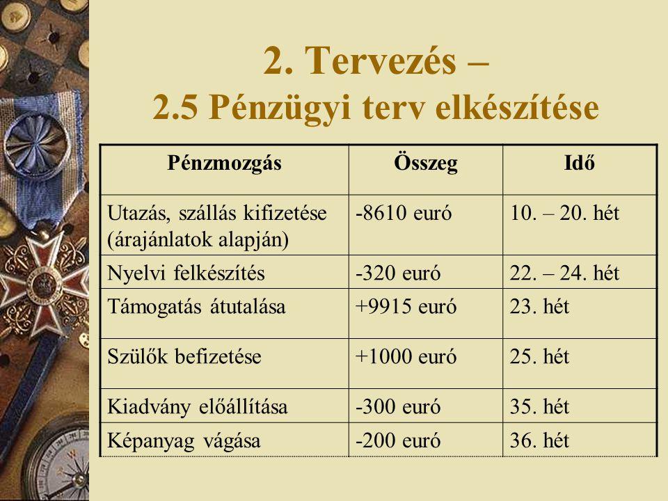 2. Tervezés – 2.5 Pénzügyi terv elkészítése PénzmozgásÖsszegIdő Utazás, szállás kifizetése (árajánlatok alapján) -8610 euró10. – 20. hét Nyelvi felkés
