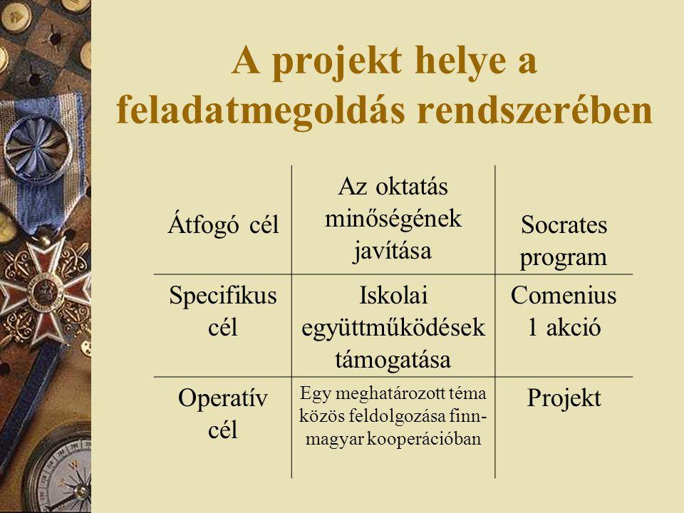 A projekt helye a feladatmegoldás rendszerében Átfogó cél Az oktatás minőségének javítása Socrates program Specifikus cél Iskolai együttműködések támo