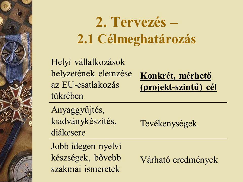 2. Tervezés – 2.1 Célmeghatározás Várható eredmények Jobb idegen nyelvi készségek, bővebb szakmai ismeretek Tevékenységek Anyaggyűjtés, kiadványkészít