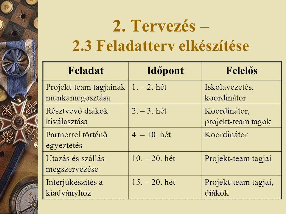 2. Tervezés – 2.3 Feladatterv elkészítése FeladatIdőpontFelelős Projekt-team tagjainak munkamegosztása 1. – 2. hétIskolavezetés, koordinátor Résztvevő