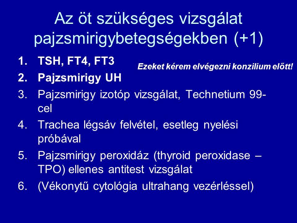 Az öt szükséges vizsgálat pajzsmirigybetegségekben (+1) 1.TSH, FT4, FT3 2.Pajzsmirigy UH 3.Pajzsmirigy izotóp vizsgálat, Technetium 99- cel 4.Trachea