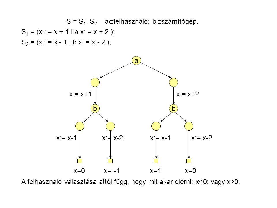 S = S 1 ; S 2 ; a  felhasználó; b  számítógép.