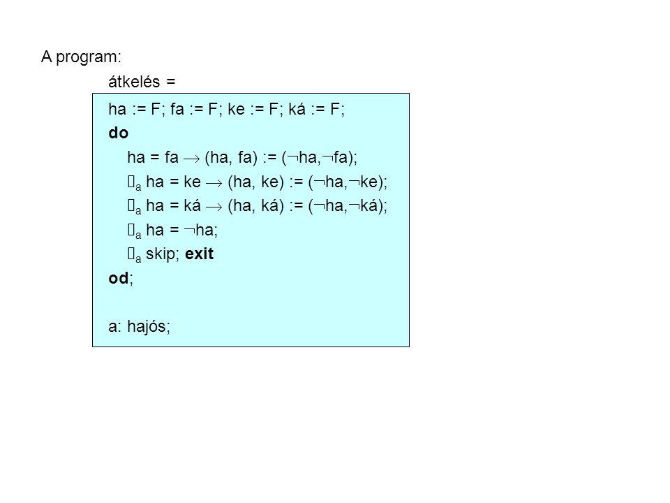 A program: átkelés = ha := F; fa := F; ke := F; ká := F; do ha = fa  (ha, fa) := (  ha,  fa);  a ha = ke  (ha, ke) := (  ha,  ke);  a ha = ká  (ha, ká) := (  ha,  ká);  a ha =  ha;  a skip; exit od; a: hajós;
