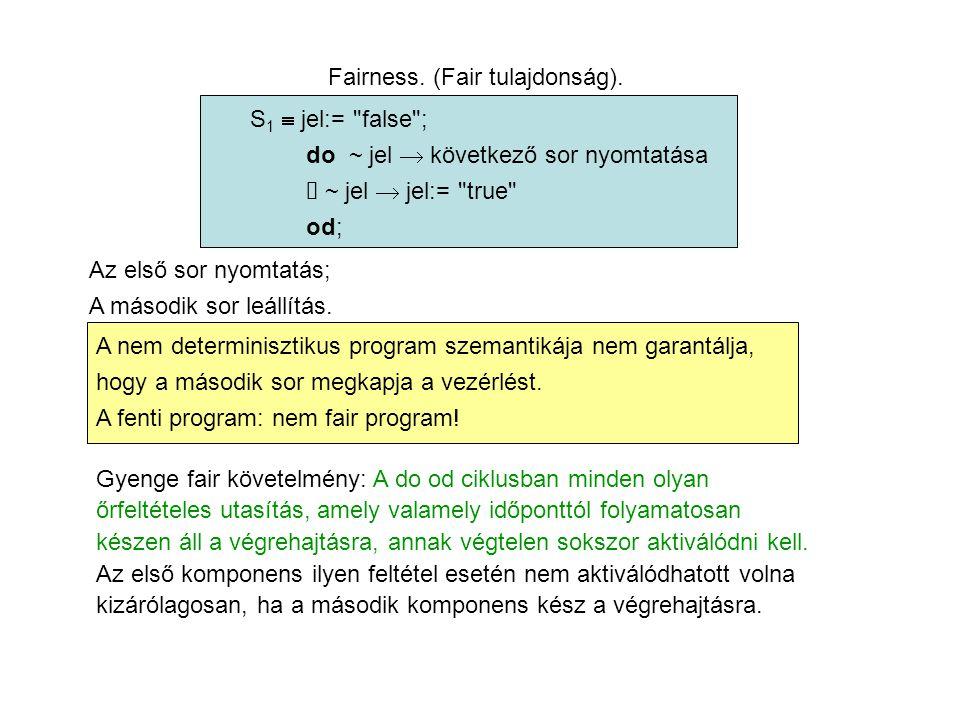 Fairness. (Fair tulajdonság).