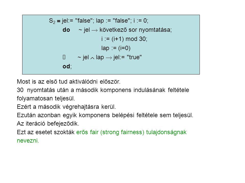 S 2  jel:= false ; lap := false ; i := 0; do ~ jel  következő sor nyomtatása; i := (i+1) mod 30; lap := (i=0)  ~ jel  lap  jel:= true od; Most is az első tud aktiválódni először.