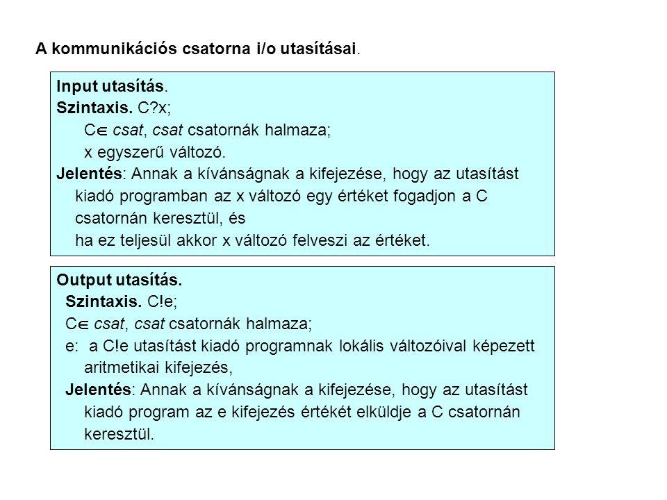 A kommunikációs csatorna i/o utasításai. Input utasítás.