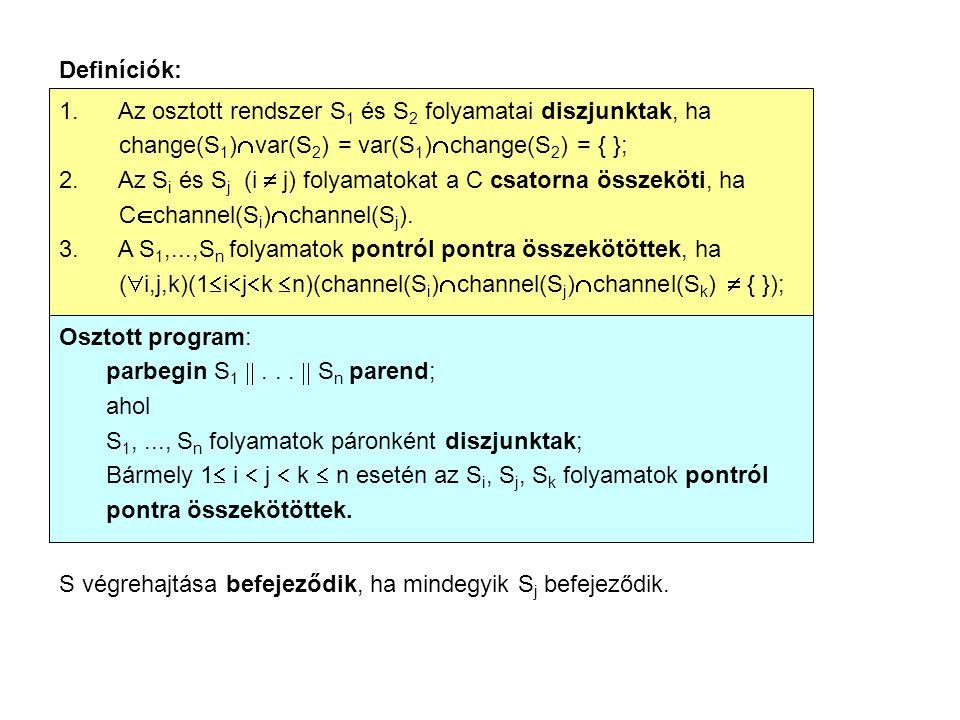 Párhuzamos program.Objektum elvű program. Osztott program.