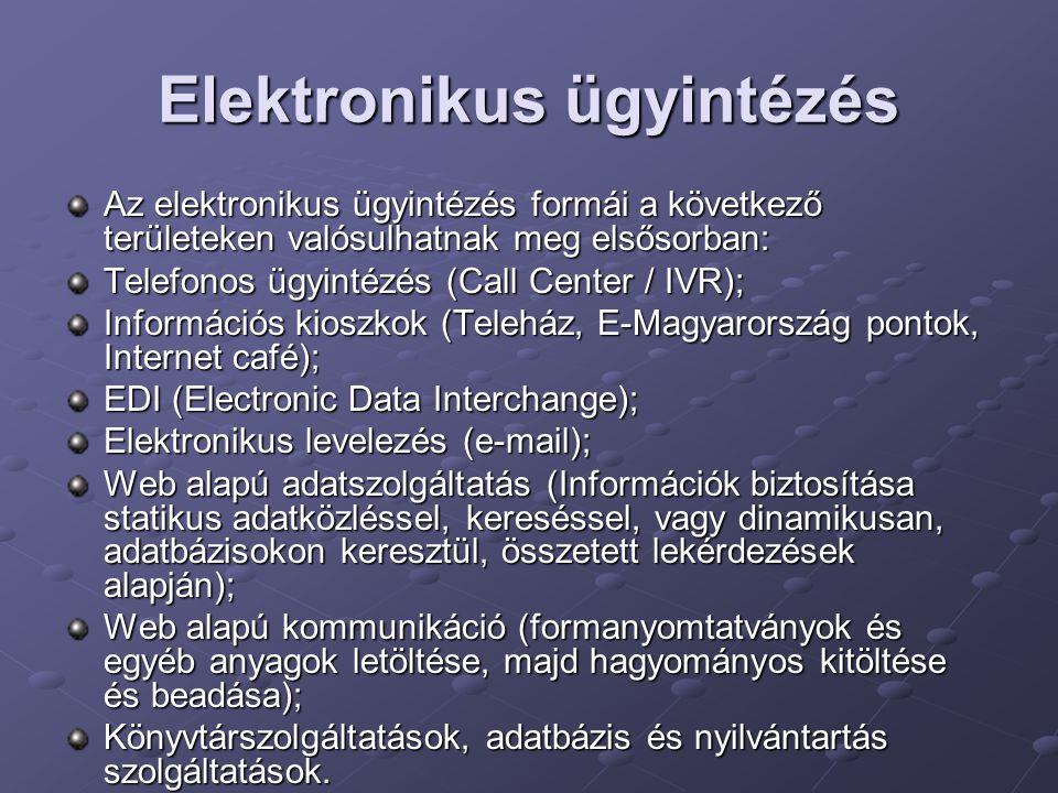 Elektronikus ügyintézés Az elektronikus ügyintézés formái a következő területeken valósulhatnak meg elsősorban: Telefonos ügyintézés (Call Center / IV
