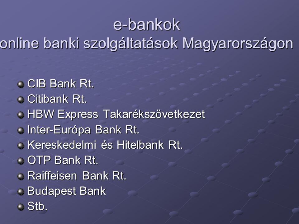 e-bankok online banki szolgáltatások Magyarországon CIB Bank Rt. Citibank Rt. HBW Express Takarékszövetkezet Inter-Európa Bank Rt. Kereskedelmi és Hit