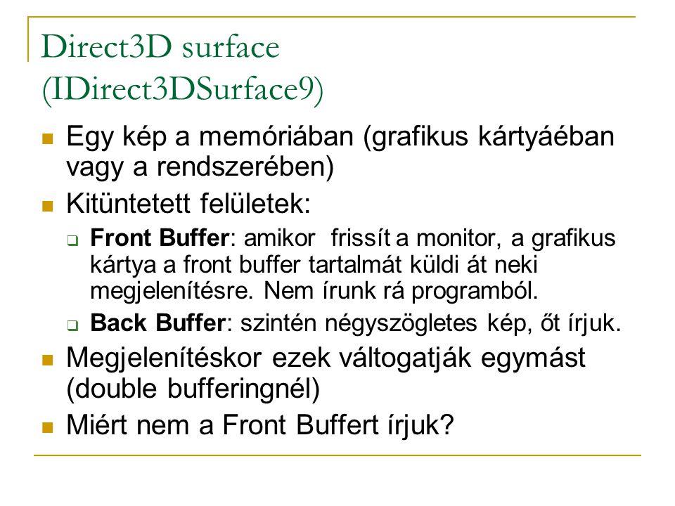 Direct3D surface (IDirect3DSurface9)  Egy kép a memóriában (grafikus kártyáéban vagy a rendszerében)  Kitüntetett felületek:  Front Buffer: amikor frissít a monitor, a grafikus kártya a front buffer tartalmát küldi át neki megjelenítésre.