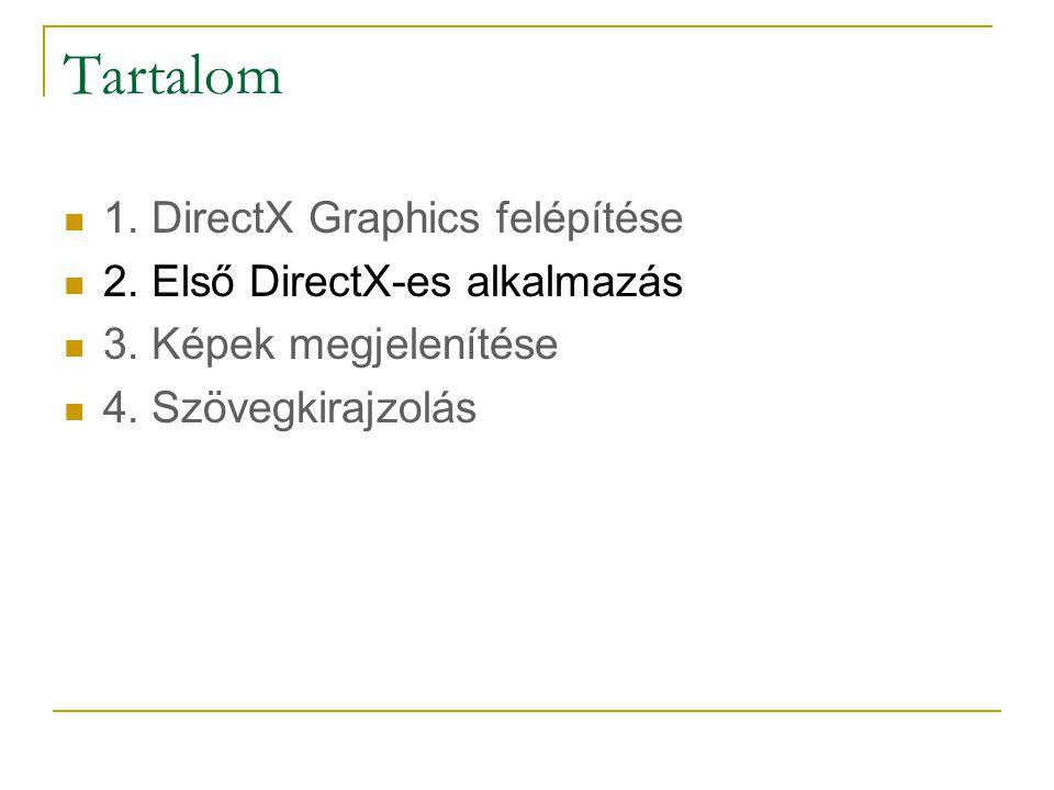 Tartalom  1. DirectX Graphics felépítése  2. Első DirectX-es alkalmazás  3.