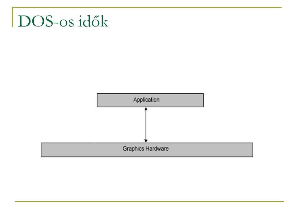 Új adattag class CDXImageApp : public CDXAppBase {... private: ID3DXFont*m_pFont;... }