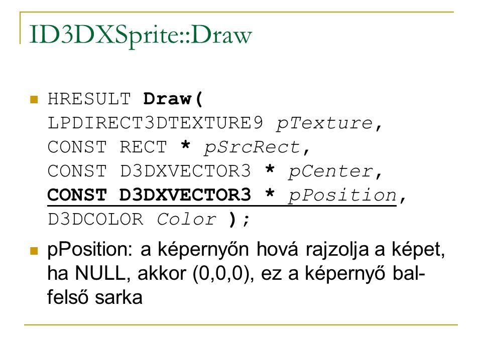 ID3DXSprite::Draw  HRESULT Draw( LPDIRECT3DTEXTURE9 pTexture, CONST RECT * pSrcRect, CONST D3DXVECTOR3 * pCenter, CONST D3DXVECTOR3 * pPosition, D3DCOLOR Color );  pPosition: a képernyőn hová rajzolja a képet, ha NULL, akkor (0,0,0), ez a képernyő bal- felső sarka