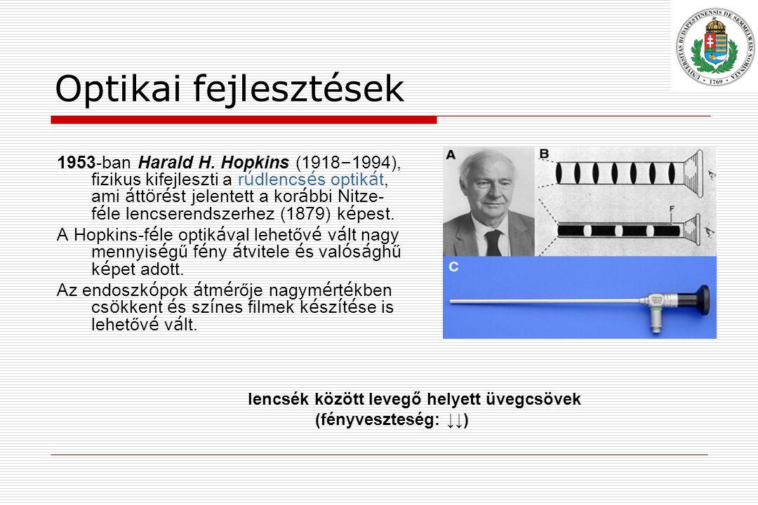 Optikai fejlesztések 1953-ban Harald H.