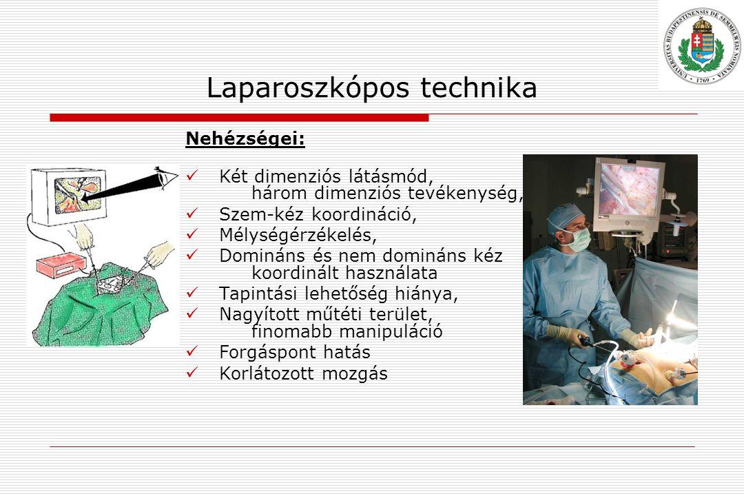 Laparoszkópos technika Nehézségei:  Két dimenziós látásmód, három dimenziós tevékenység,  Szem-kéz koordináció,  Mélységérzékelés,  Domináns és nem domináns kéz koordinált használata  Tapintási lehetőség hiánya,  Nagyított műtéti terület, finomabb manipuláció  Forgáspont hatás  Korlátozott mozgás