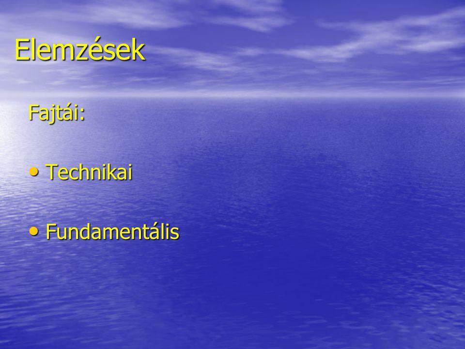 Elemzések Fajtái: • Technikai • Fundamentális