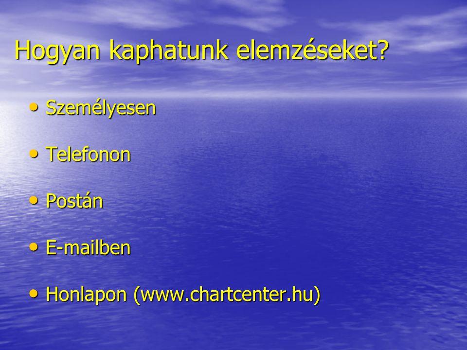 Hogyan kaphatunk elemzéseket? • Személyesen • Telefonon • Postán • E-mailben • Honlapon (www.chartcenter.hu)