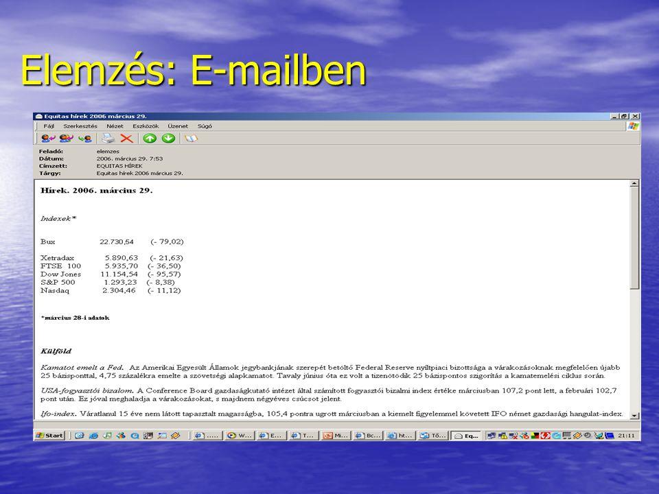 Elemzés: E-mailben