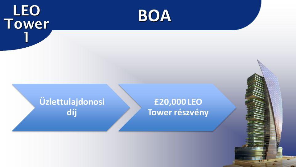 Üzlettulajdonosi díj £20,000 LEO Tower részvényBOA LEO Tower 1