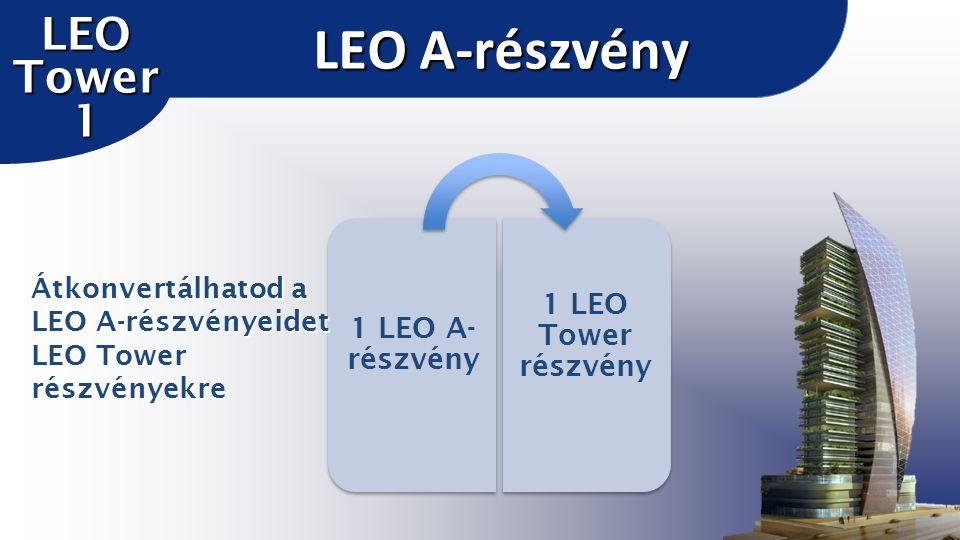 LEO A-részvény LEO Tower 1 1 LEO A- részvény 1 LEO Tower részvény Átkonvertálhatod a LEO A-részvényeidet LEO Tower részvényekre