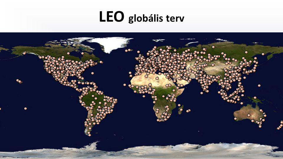 LEO globális terv