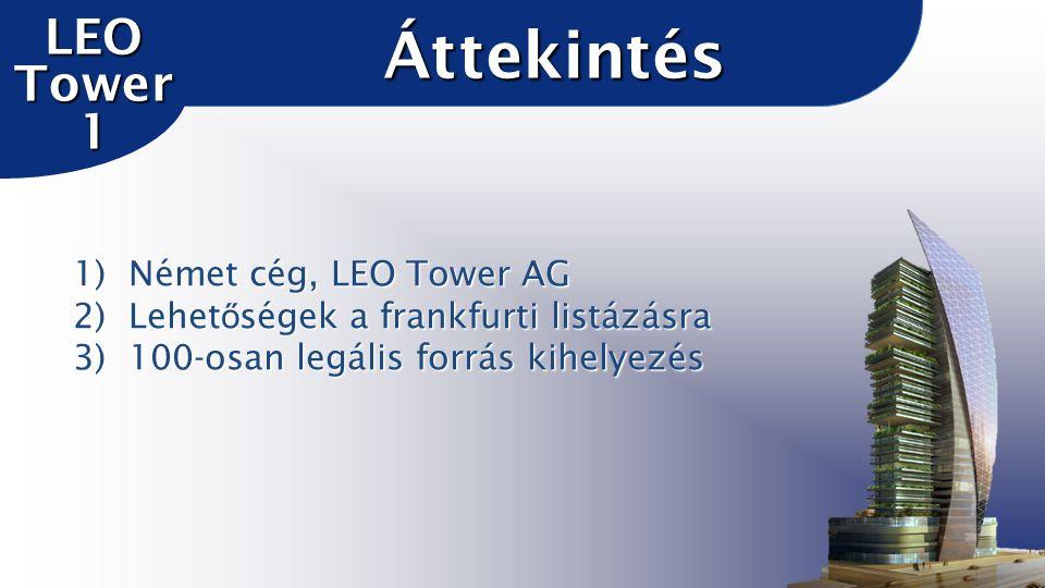 1)Német cég, LEO Tower AG 2)Lehet ő ségek a frankfurti listázásra 3)100-osan legális forrás kihelyezés Áttekintés LEO Tower 1