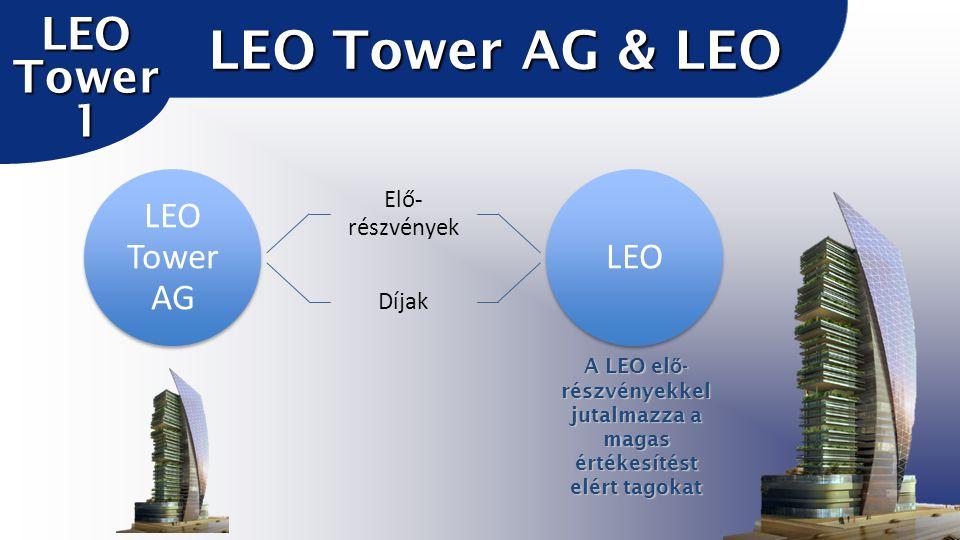 LEO Tower AG Német cég; üzleti tevékenység érték teremtés globális ingatlan fejlesztés és projekteken keresztül Hero projekt= LEO Tower 1)Anyagi forrás, el ő -részvények kibocsátása 2)Részvények konvertálása és projekt indítás 3)Érték teremtés LEO Tower 1, 2, 3… és kiindulópontként sok projekt Áttekintés LEO Tower 1