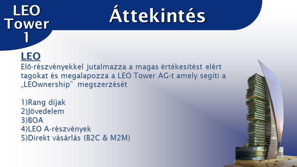 """LEO El ő -részvényekkel jutalmazza a magas értékesítést elért tagokat és megalapozza a LEO Tower AG-t amely segíti a """"LEOwnership megszerzését 1)Rang díjak 2)Jövedelem 3)BOA 4)LEO A-részvények 5)Direkt vásárlás (B2C & M2M) Áttekintés LEO Tower 1"""