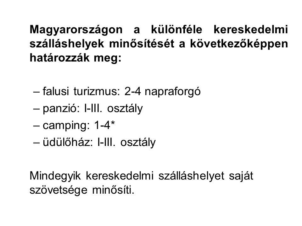 Magyarországon a különféle kereskedelmi szálláshelyek minősítését a következőképpen határozzák meg: –falusi turizmus: 2-4 napraforgó –panzió: I-III.