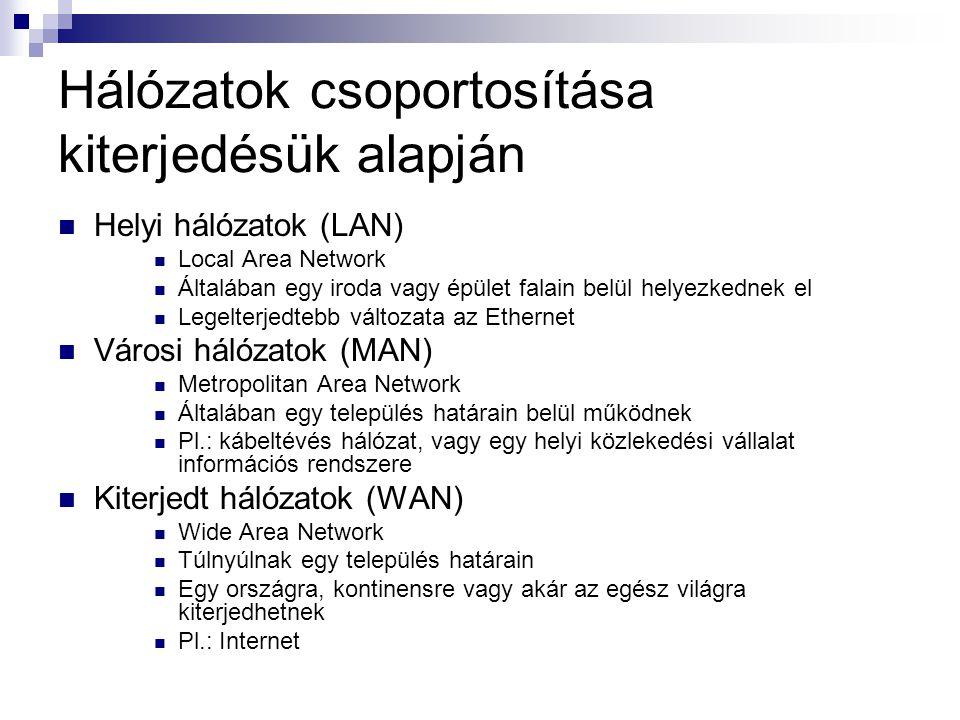 Hálózatok csoportosítása kiterjedésük alapján  Helyi hálózatok (LAN)  Local Area Network  Általában egy iroda vagy épület falain belül helyezkednek
