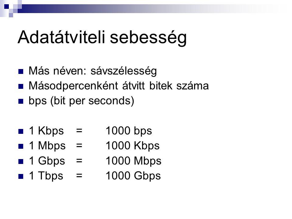Adatátviteli sebesség  Más néven: sávszélesség  Másodpercenként átvitt bitek száma  bps (bit per seconds)  1 Kbps=1000 bps  1 Mbps=1000 Kbps  1