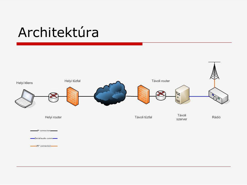  IP kapcsolatot számos különböző módon lehet biztosítani  fix IP címek a szerver oldalon, NAT/PF  Tunneling / VPN  Dinamikus DNS bejegyzések  A legjobban elterjedt megoldás dinamikus DNS bejegyzések és VPN kombinációja