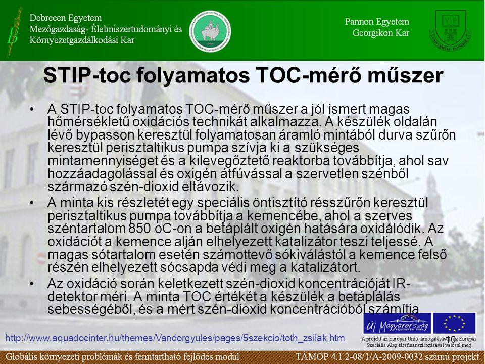 10 STIP-toc folyamatos TOC-mérő műszer •A STIP-toc folyamatos TOC-mérő műszer a jól ismert magas hőmérsékletű oxidációs technikát alkalmazza.